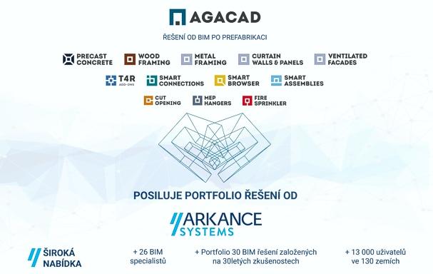arkance-oznamuje-akvizici-spolecnosti-agacad